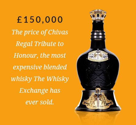 £150,000 – The price of Chivas Regal Tribute to Honour, the most expensive blended whisky The Whisky Exchange has ever sold.