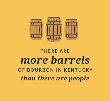 There are more barrels of bourbon in Kentucky than there are people