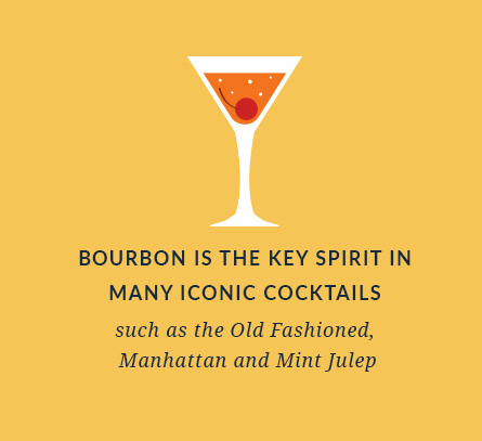 Bourbon is the key spirit in many iconic cocktails, such as the Old Fashioned, Manhattan and mint julep