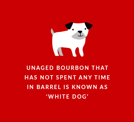 Unaged bourbon that has not spent any time in barrel is known as 'white dog'