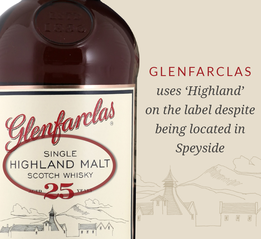 Glenfarclas uses 'Highland' on the label despite being located in Speyside