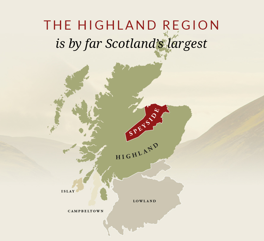 The Highland region is by far Scotland's largest.