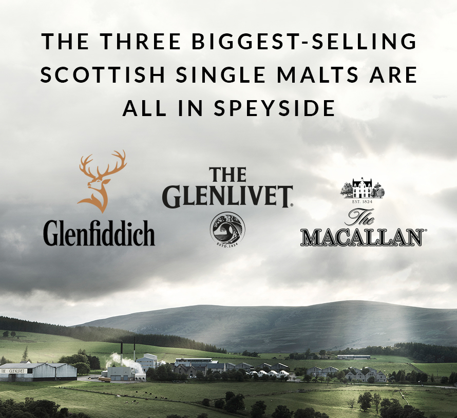 The three biggest-selling Scottish single malts are all in Speyside: Glenfiddich, The Glenlivet and The Macallan.