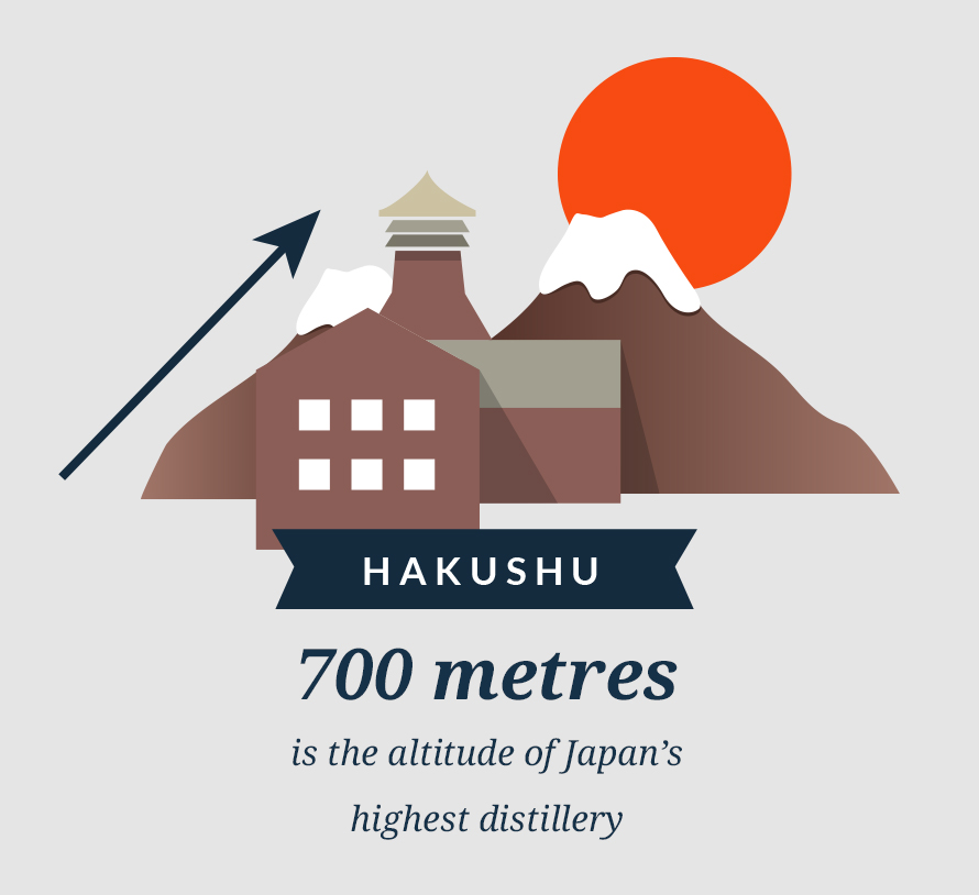 Haskuhu: Japan's highest distillery at 700 metres
