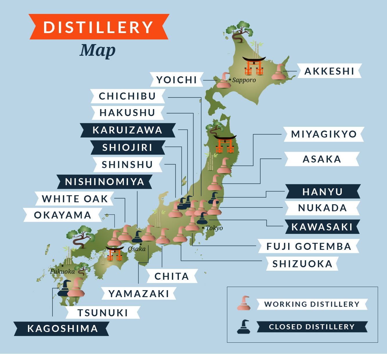 The whisky distilleries of Japan