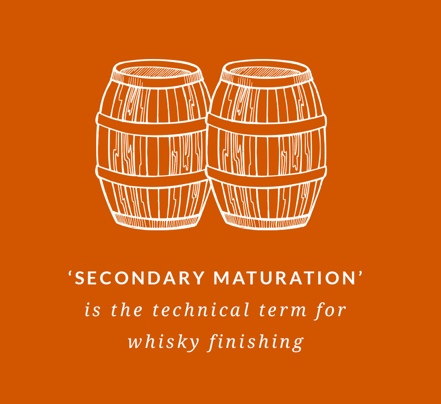 'Secondary maturation' is the technical term for whisky finishing