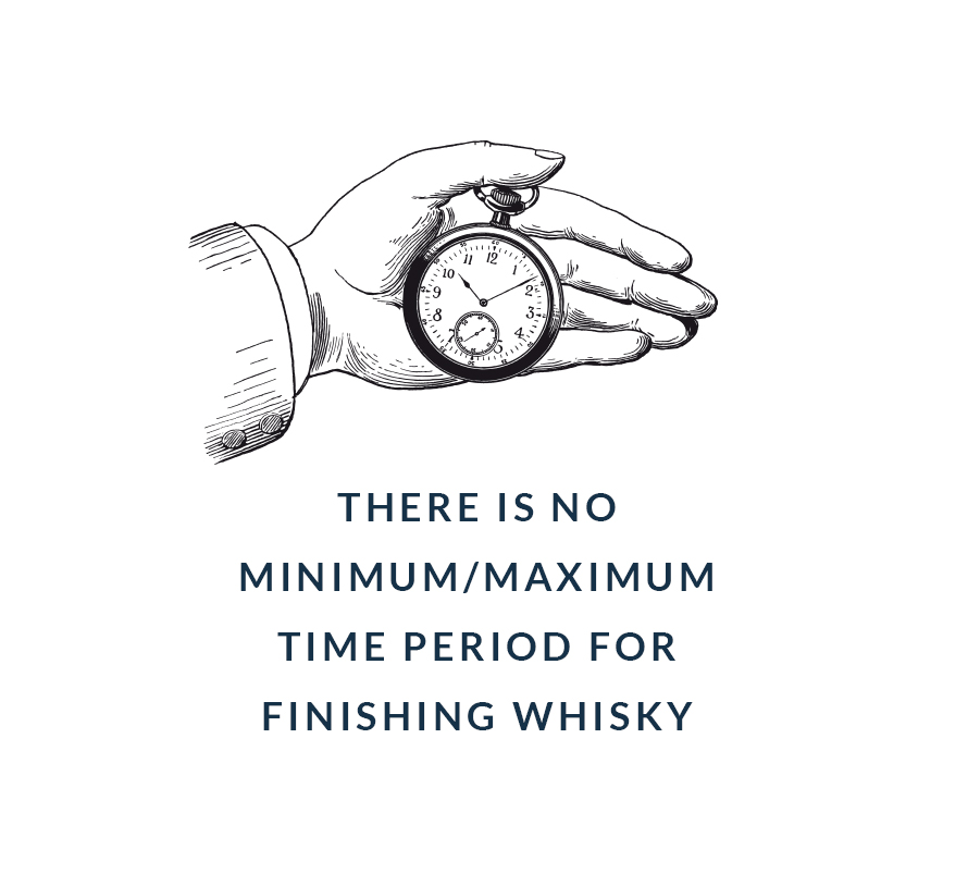 There is no minimum/maximum time period for finishing whisky
