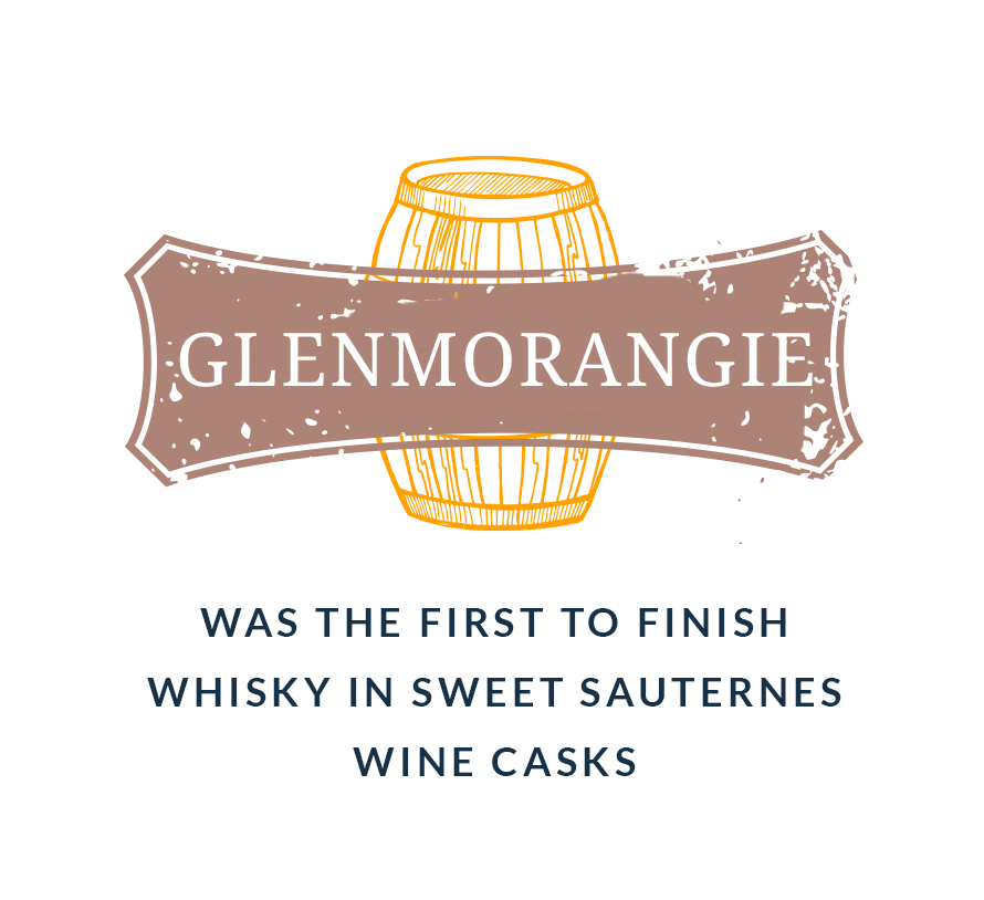 Glenmorangie was the first to finish whisky in sweet Sauternes wine casks