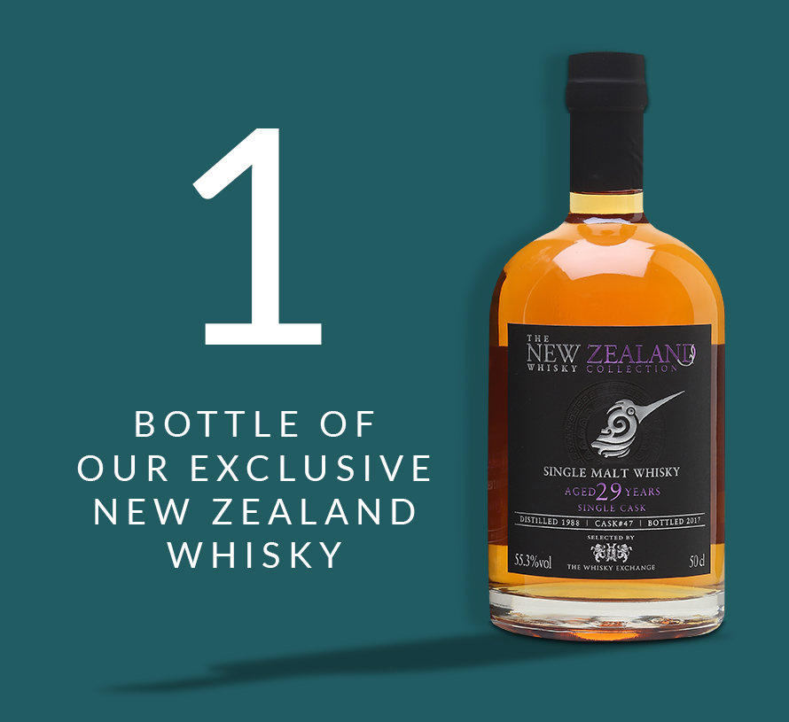 1 bottle of Our exclusive New Zealand whisky