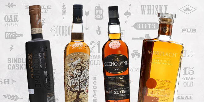 Top 10 Father's Day Whiskies
