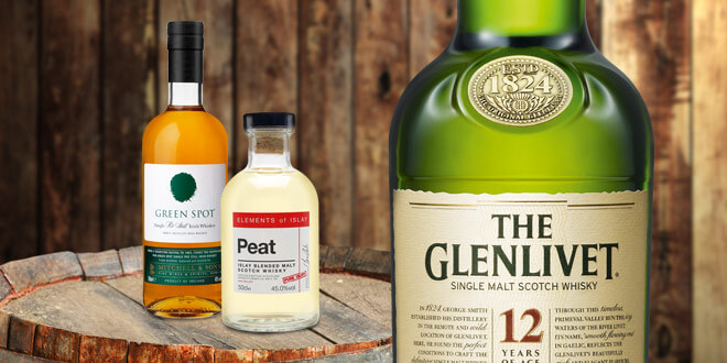 Best whiskies under £50